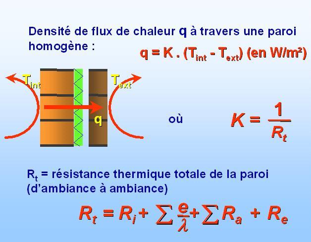 formule resistance thermique